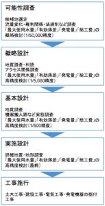スクリーンショット 2015-06-22 11.01.57
