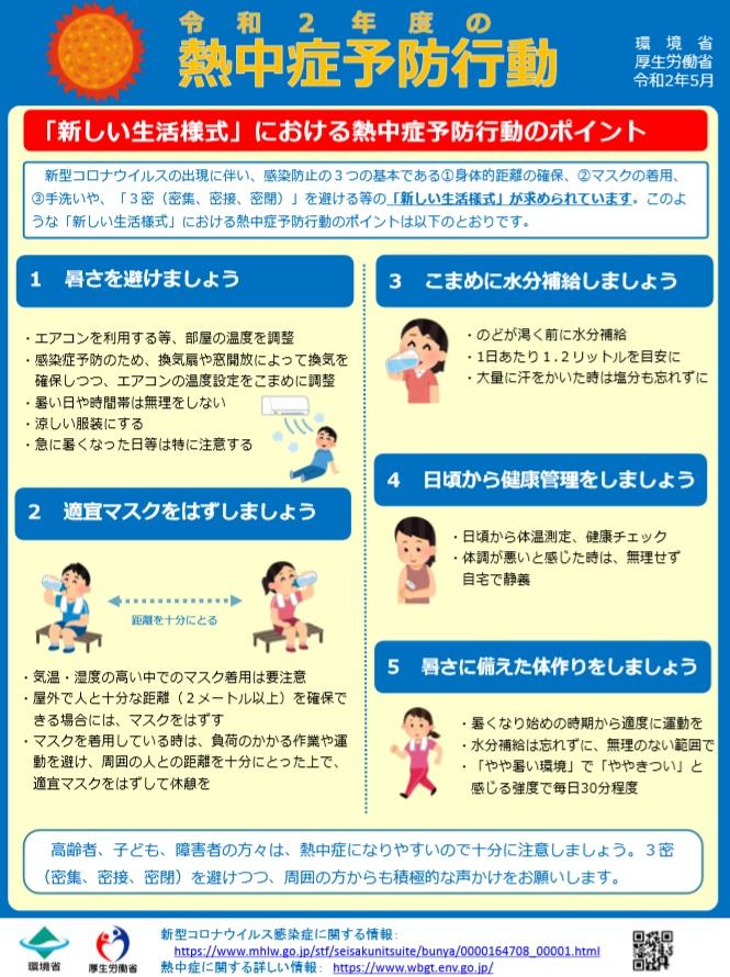 令和2年 熱中症予防行動